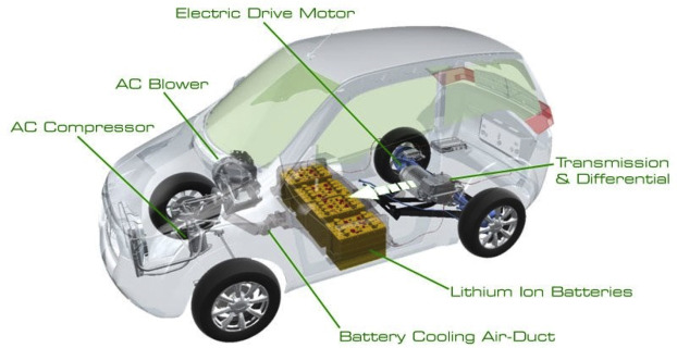 Microsoft Word - he_21438_Developments of Electric Cars And Fuel