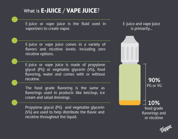 what-is-in-ejuice-vape-juice